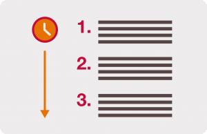 Chronological order